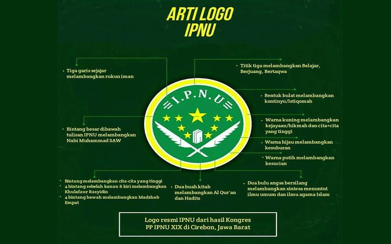 Logo Ippnu Terbaru 86